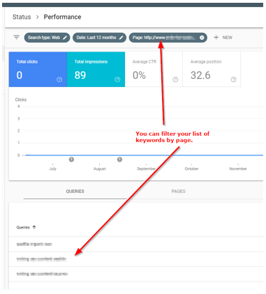 Search Console Keywords Per Page