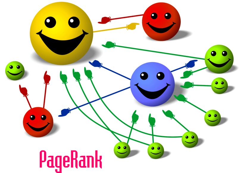 Page Rank and the Benefits of Internal Linking