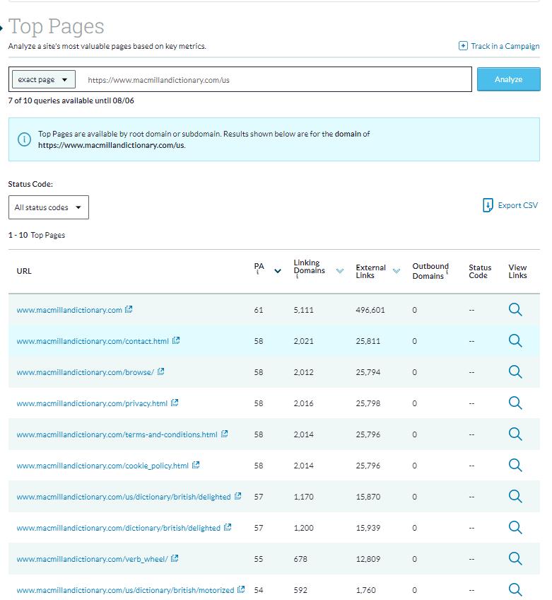 Moz Link Explorer: Top Pages
