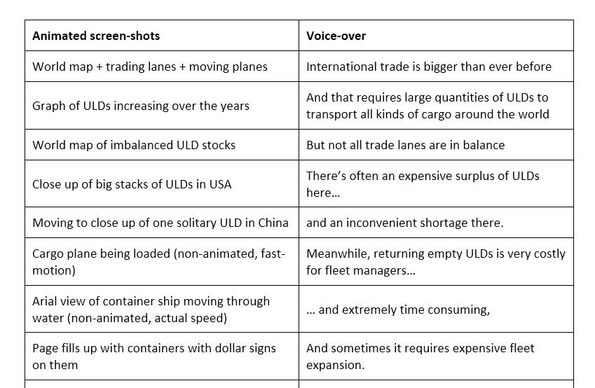 VRR audio script international trade